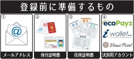 メールアドレス、顔写真付き身分証明書、住所証明書、オンライン決済用アカウント